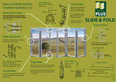 instuctions on how to fit bifold plus door